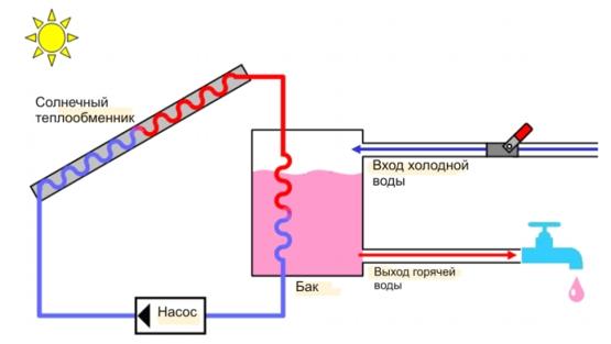 На рис.1 приведена схема