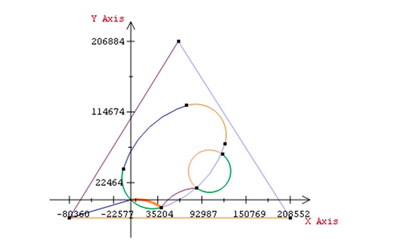 Рис. 5. Симулятор траектории